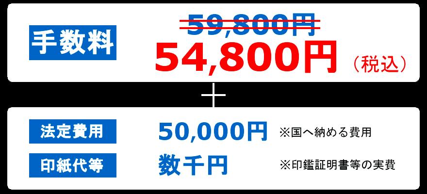 建設業許可更新54,800円(税込)