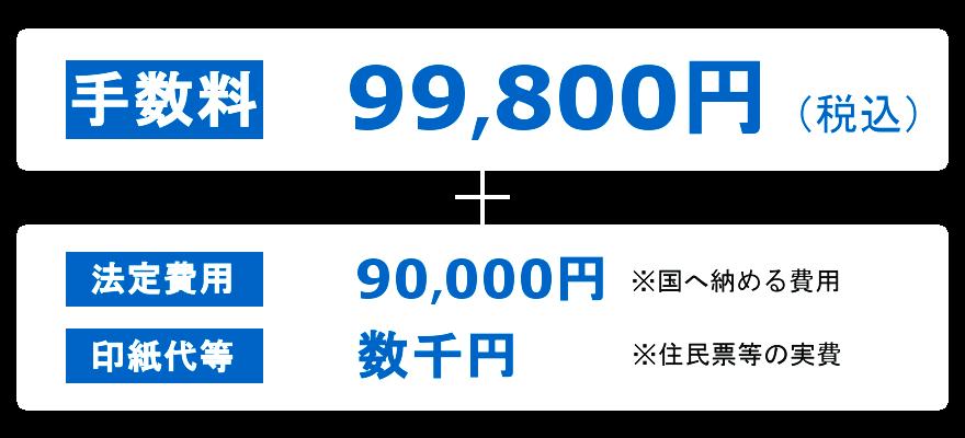 手数料99,800円、法定費用90,000円、印紙代数千円
