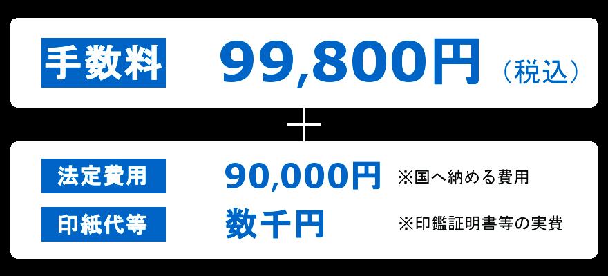 建設業許可新規申請、手数料99,800円、法定費用90,000円、印紙代数千円